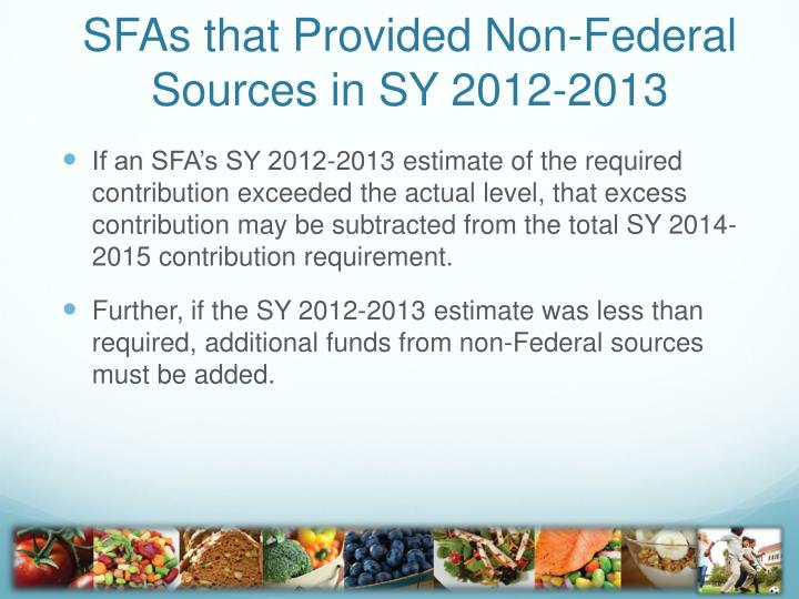 SFAs that Provided Non-Federal Sources in SY 2012-2013
