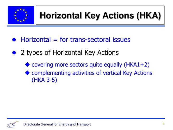 Horizontal Key Actions (HKA)
