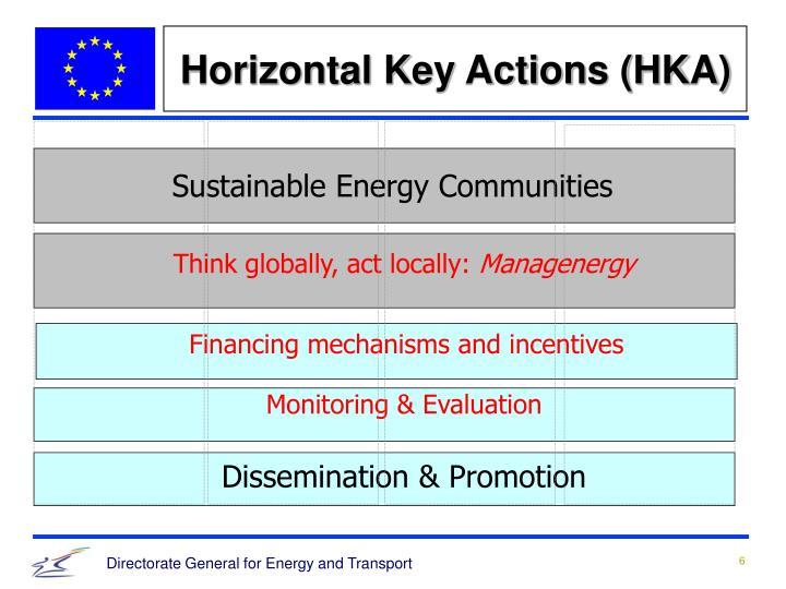 Sustainable Energy Communities
