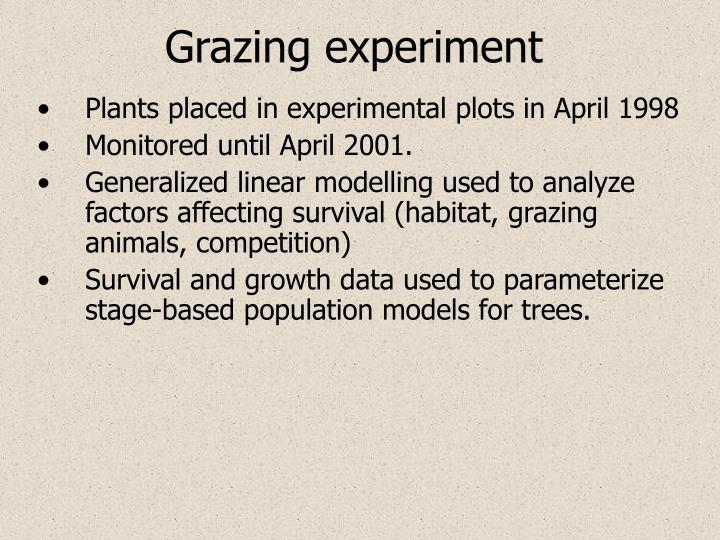 Grazing experiment