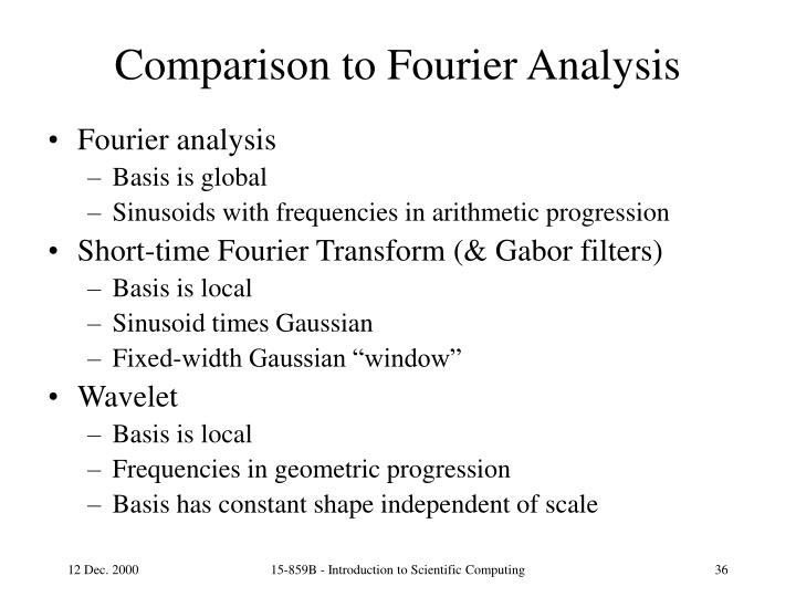 Comparison to Fourier Analysis