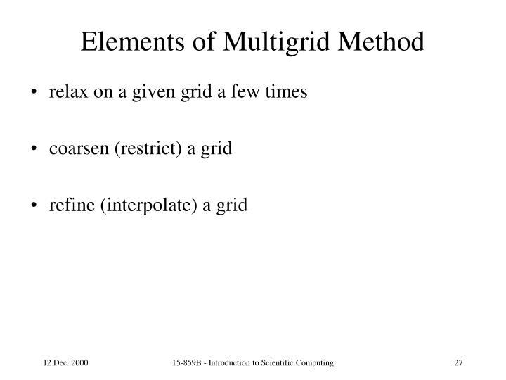 Elements of Multigrid Method