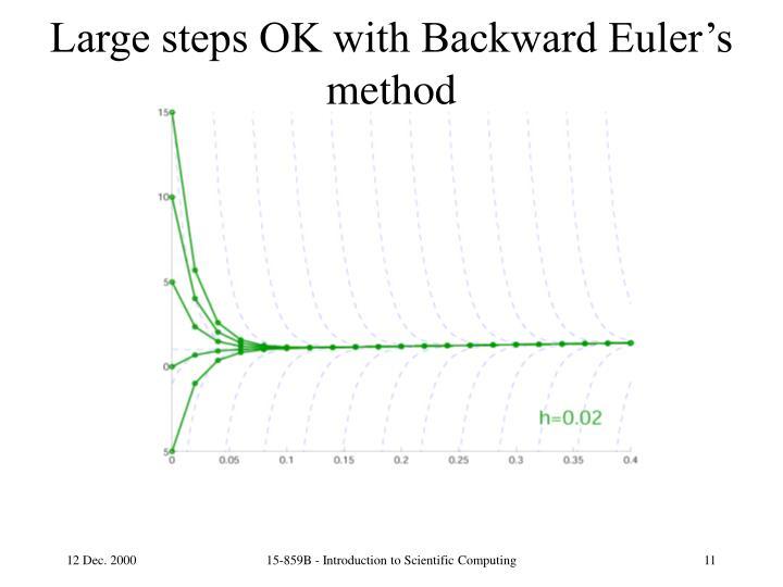 Large steps OK with Backward Euler's method