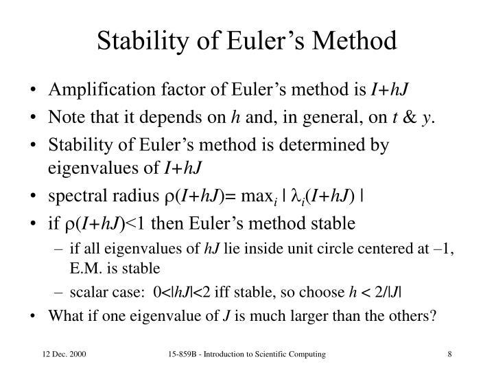 Stability of Euler's Method