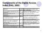 components of the digital access index dai 2002