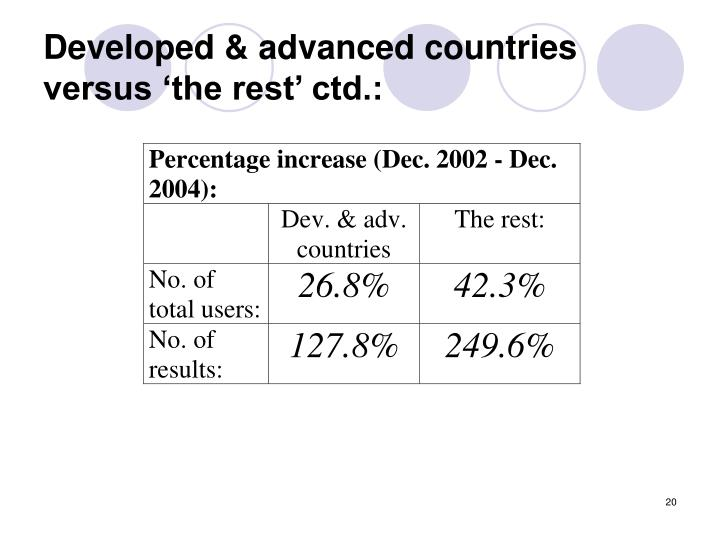 Developed & advanced countries versus 'the rest' ctd.: