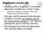 regression results ctd