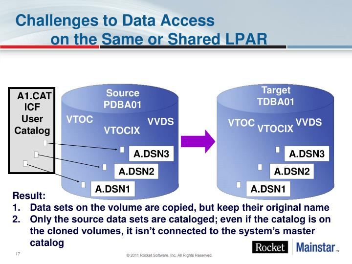 Challenges to Data Access