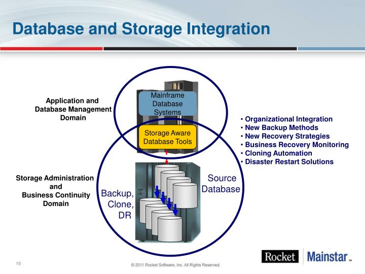 Database and Storage Integration