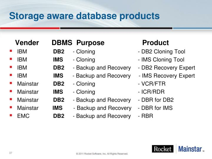 Storage aware database products