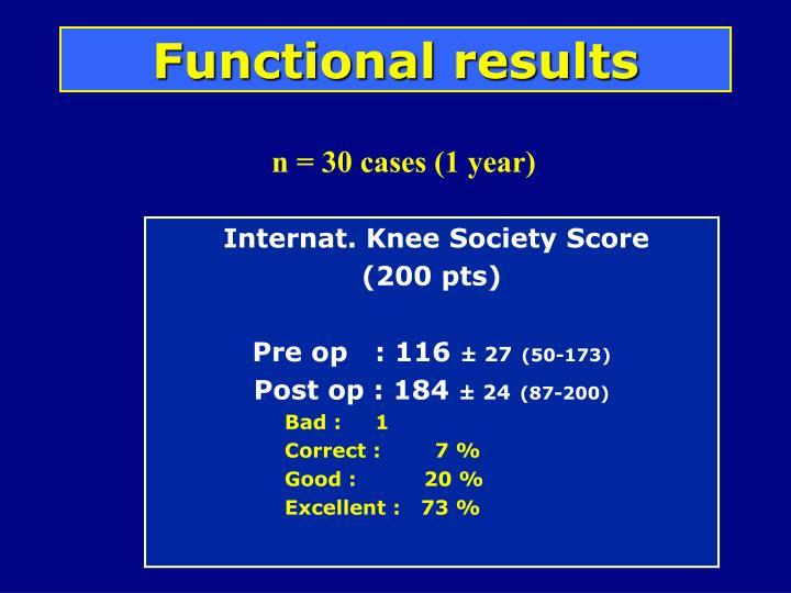Internat. Knee Society Score