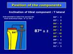 position of the components1
