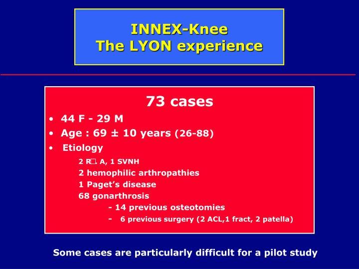 INNEX-Knee