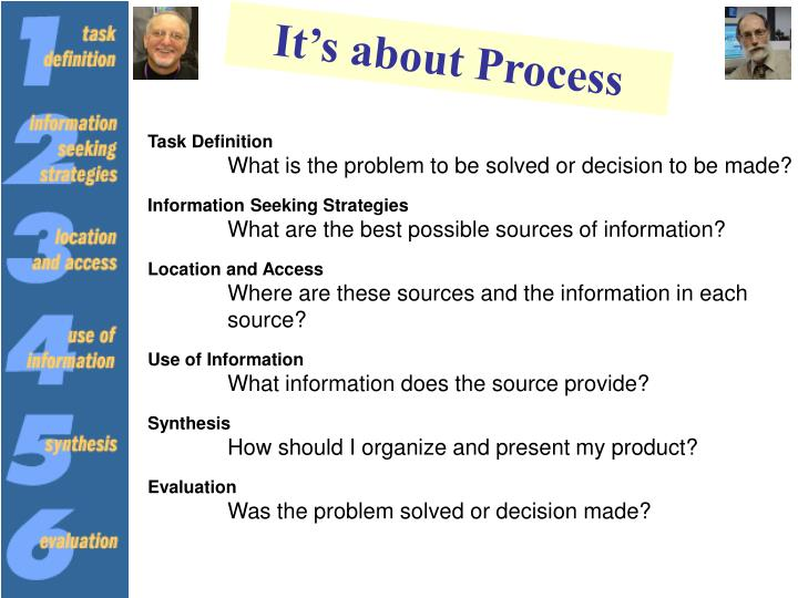 It's about Process