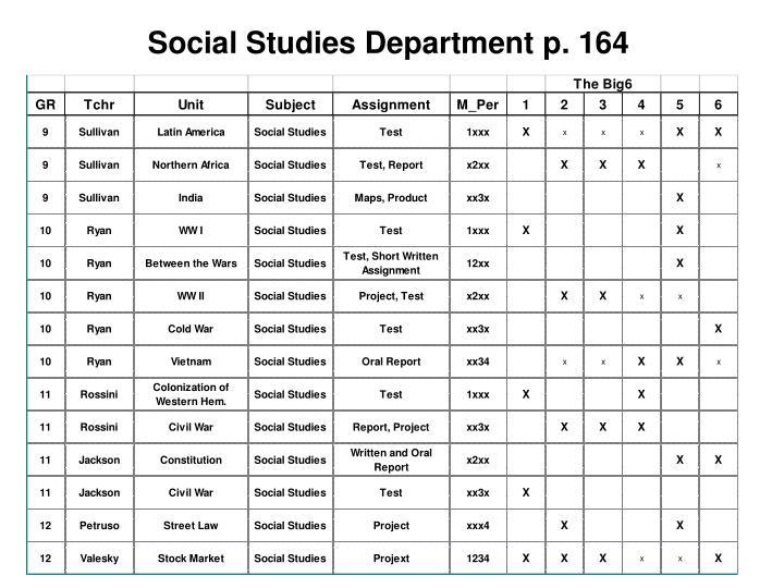 Social Studies Department p. 164