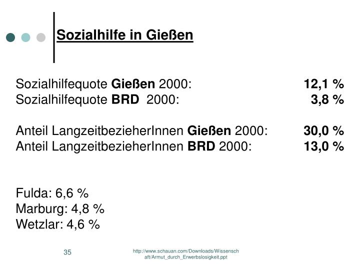 Sozialhilfe in Gießen