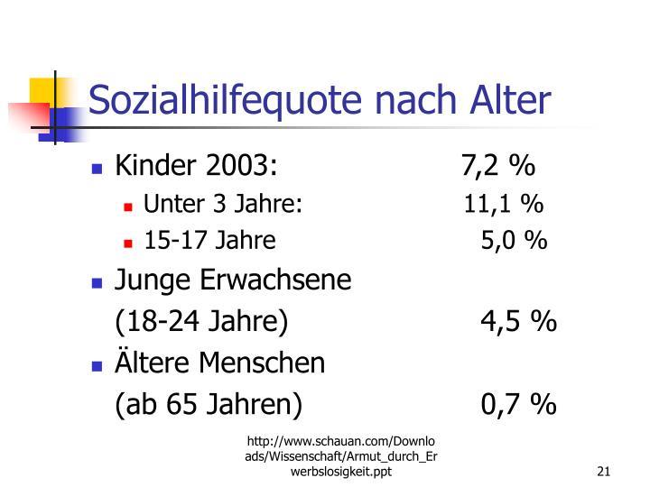 Sozialhilfequote nach Alter
