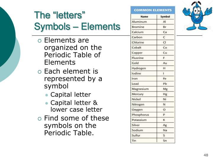 "The ""letters"""