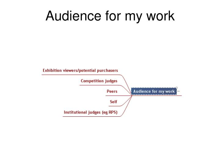 Audience for my work