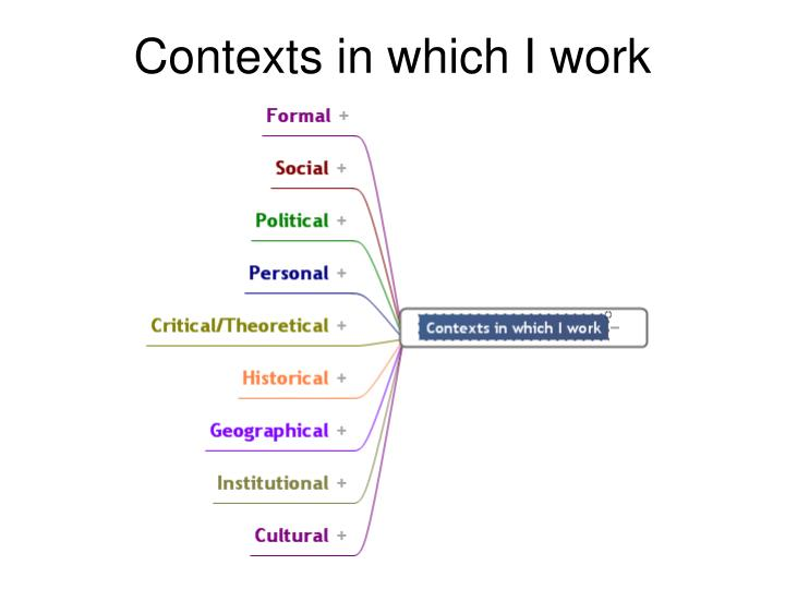 Contexts in which I work