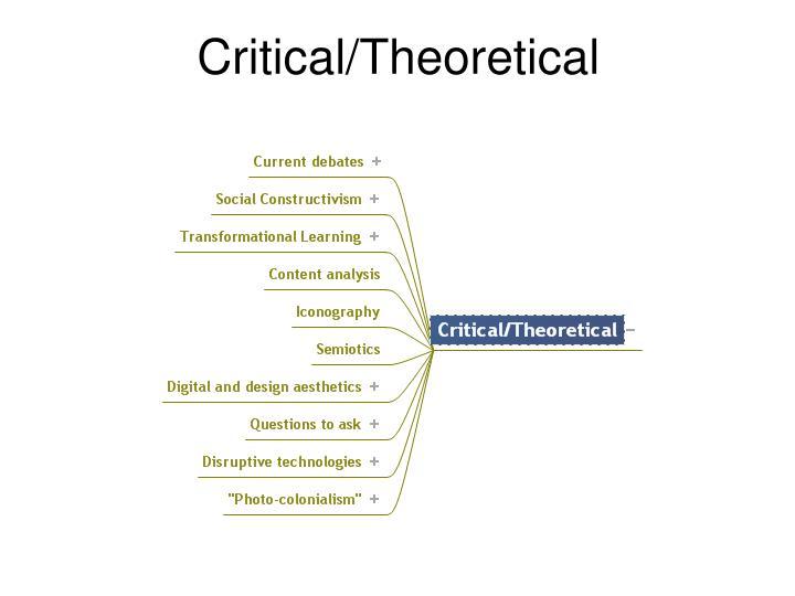 Critical/Theoretical