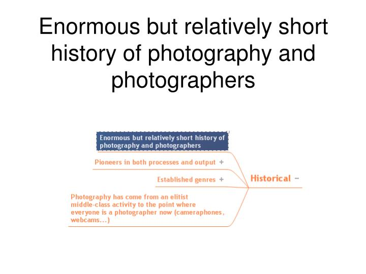 Enormous but relatively short history of photography and photographers