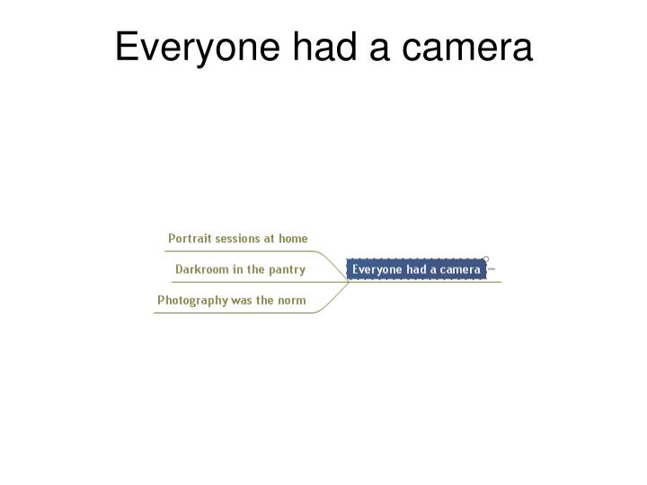 Everyone had a camera