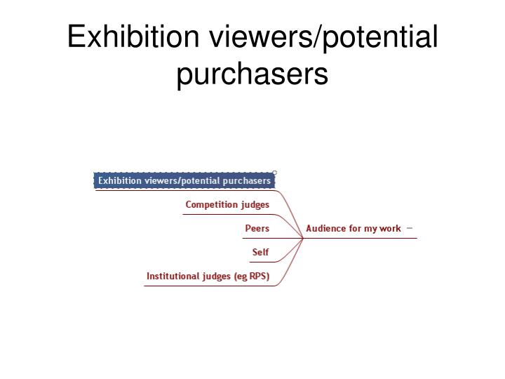 Exhibition viewers/potential purchasers