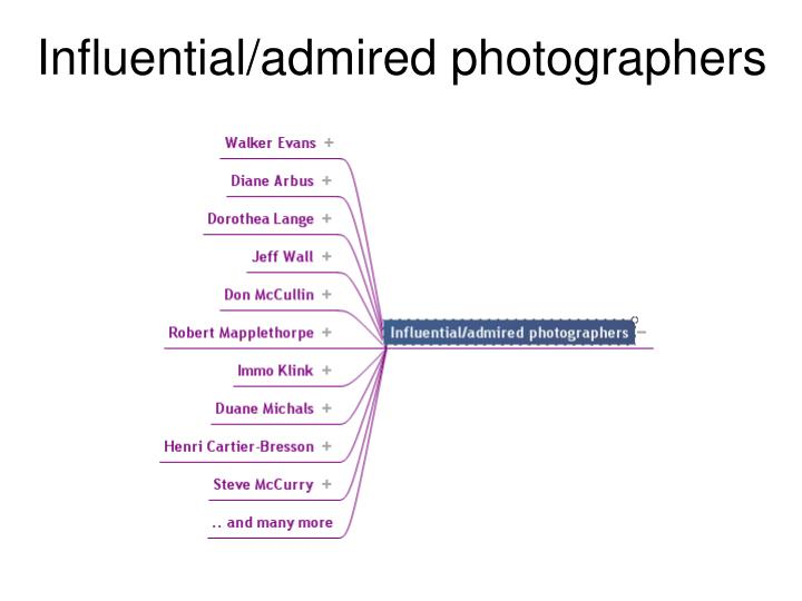 Influential/admired photographers