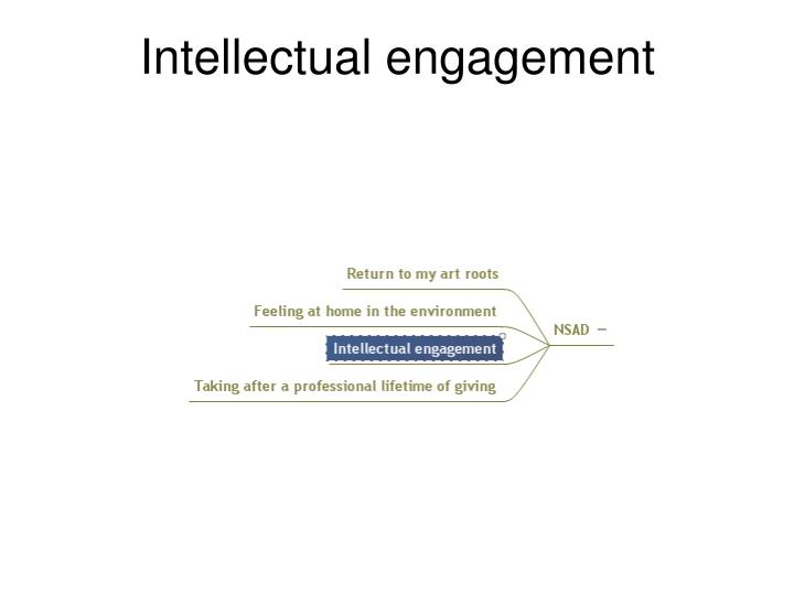 Intellectual engagement