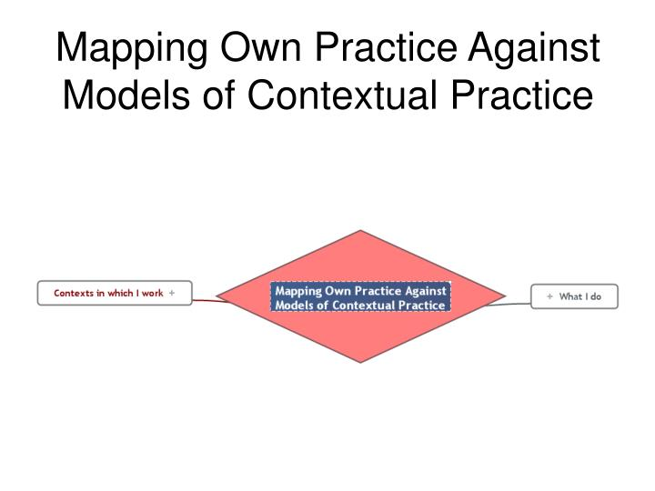 Mapping Own Practice Against Models of Contextual Practice