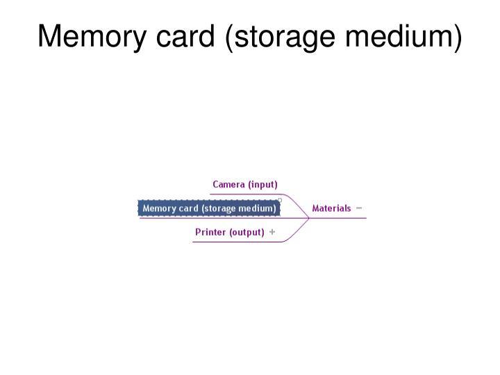 Memory card (storage medium)