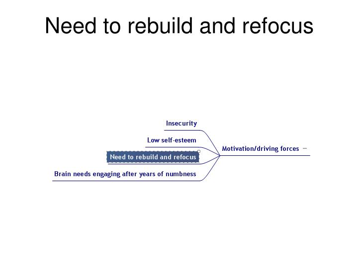 Need to rebuild and refocus