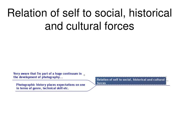 Relation of self to social, historical and cultural forces