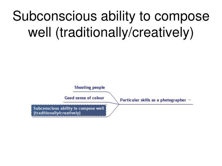 Subconscious ability to compose well (traditionally/creatively)