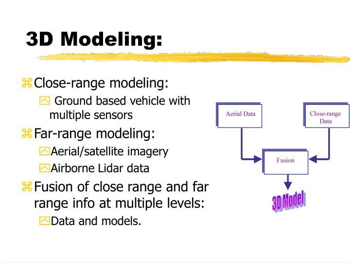 3D Modeling: