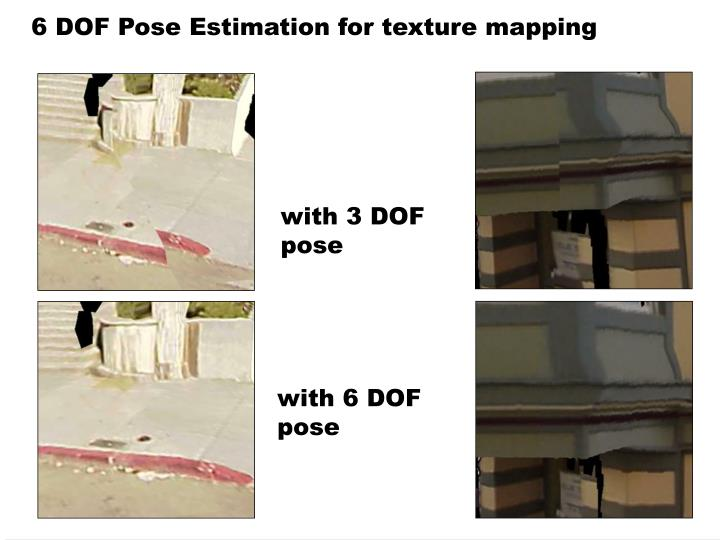6 DOF Pose Estimation for texture mapping