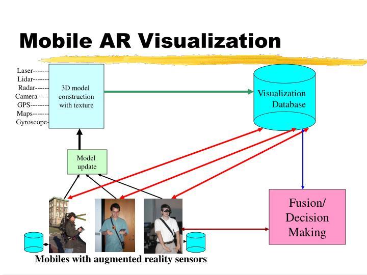 Mobile AR Visualization