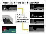 processing ground based laser data