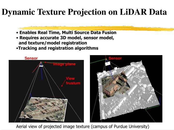 Dynamic Texture Projection on LiDAR Data