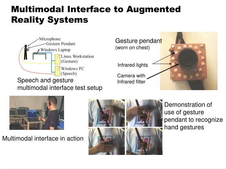 Multimodal Interface to Augmented Reality Systems
