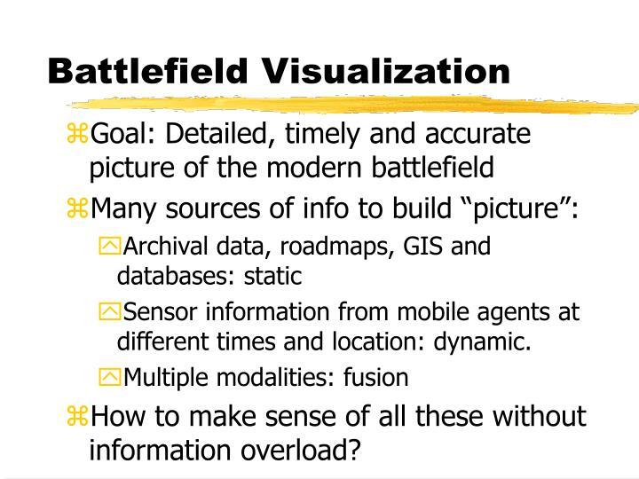 Battlefield Visualization