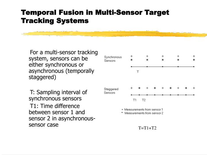 Temporal Fusion in Multi-Sensor Target Tracking Systems