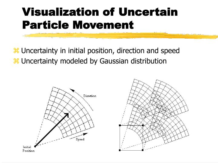 Visualization of Uncertain Particle Movement