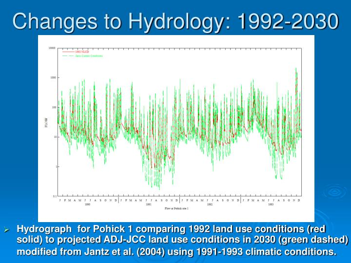 Changes to Hydrology: 1992-2030