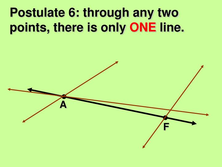 Postulate 6: through any two points, there is only