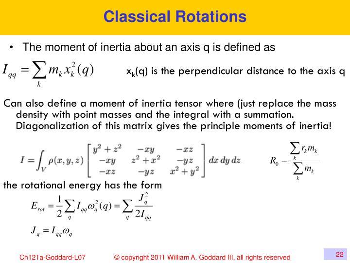Classical Rotations