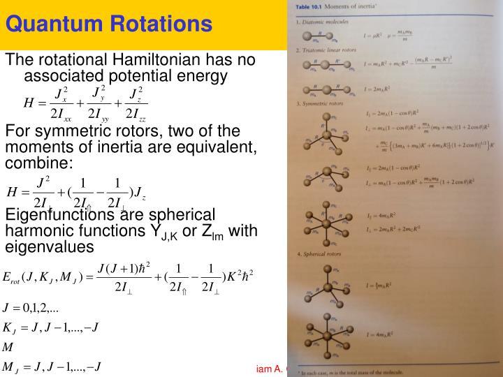 Quantum Rotations