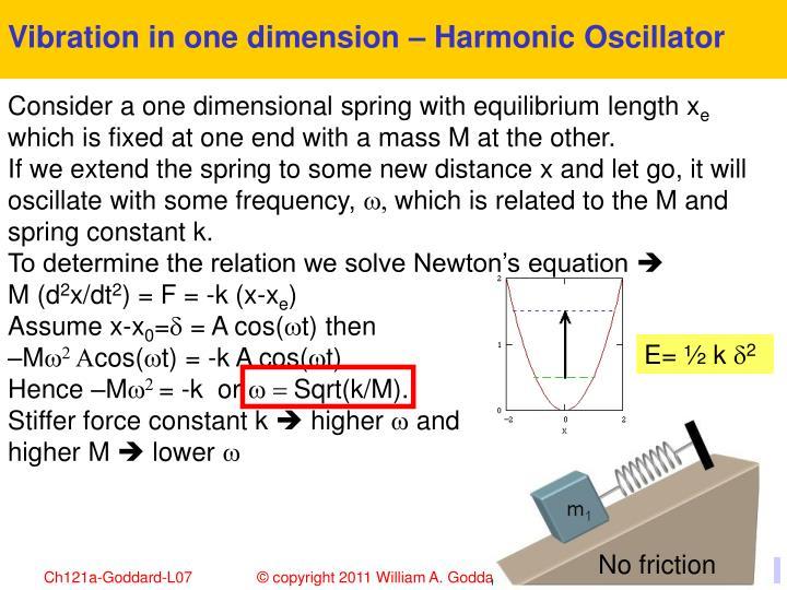 Vibration in one dimension – Harmonic Oscillator