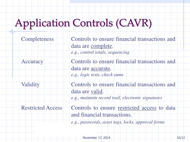 Application Controls (CAVR)